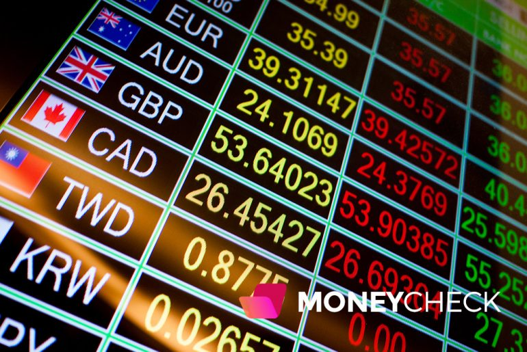 Currency Brokers Guide