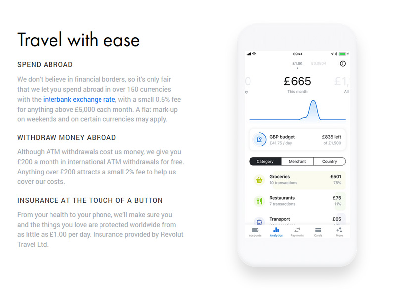Revolut Travel Money