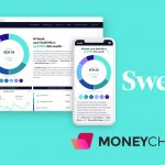 Swell Investing Review: A Roboadvisor for Socially Responsible Investing