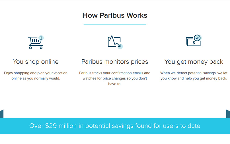 How Paribus Works