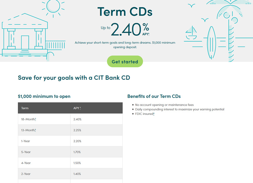 CIT Bank Review 2019: High-Yield Online Savings Accounts