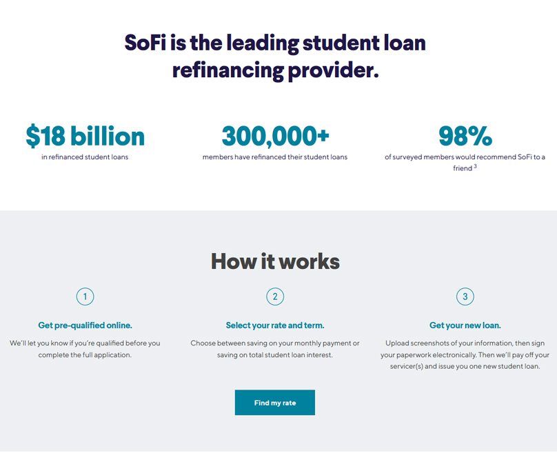 SoFi is the leading student loan refinancing provider.