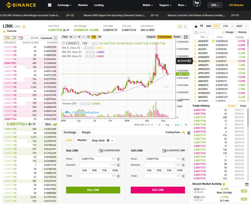 Binance Trading Screen
