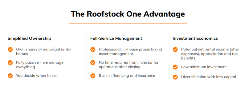 Roofstock One Advantages