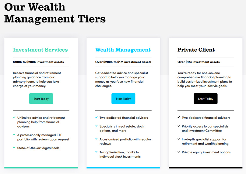 Wealth Management Tiers