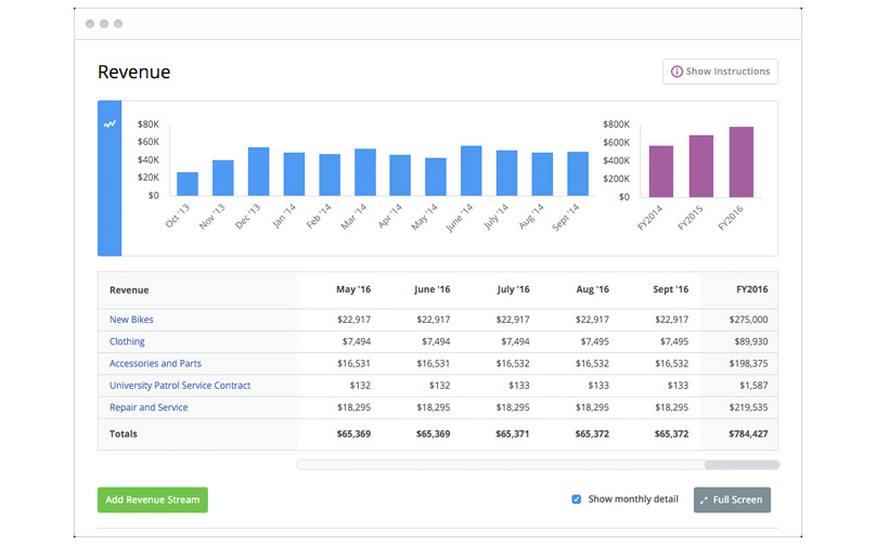 Create Financial Forecasts