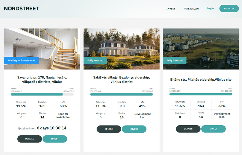 Latest Projects for Investment