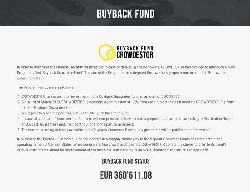 The buyback fund