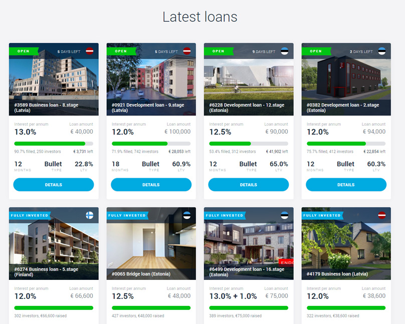 Some of the loans on offer for investment