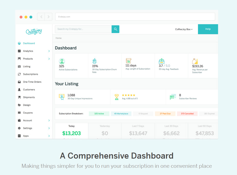 The sellers dashboard