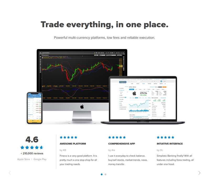 Multi-currency trading at Fineco Bank